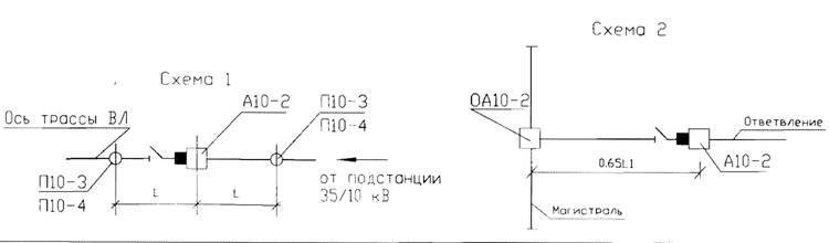 Схемы установки опоры с