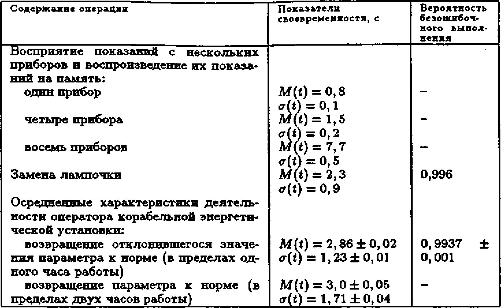 инструкция по техническом обслуживанию асу тп