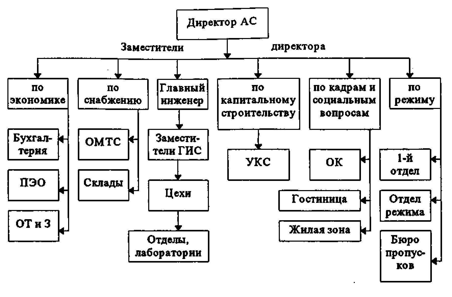 инструкция операторов котельного цеха