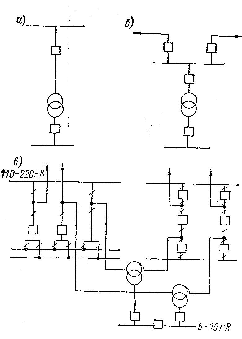 Типовые схемы подстанций: а - тупиковая; в - транзитная; в - узловая.