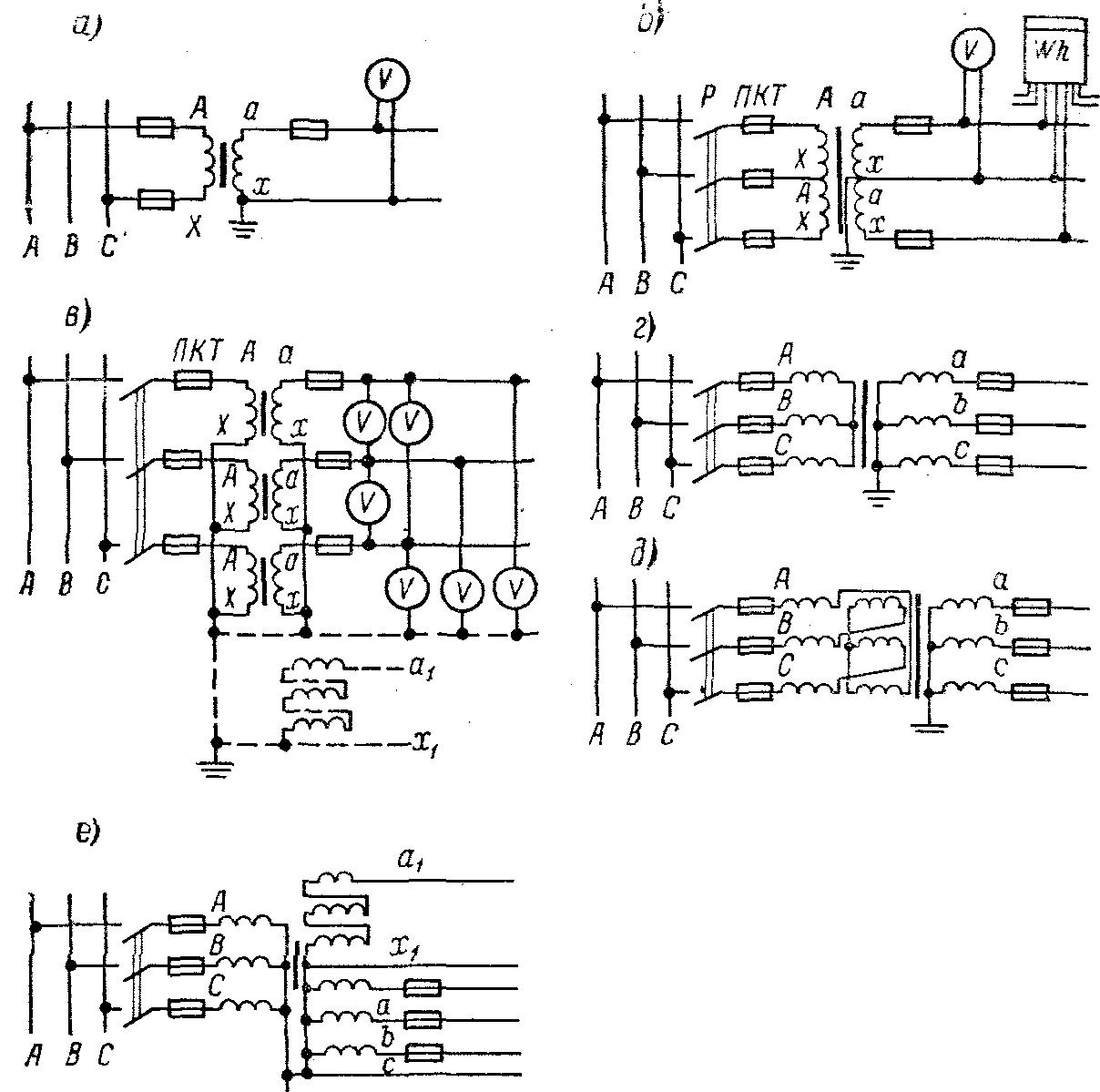 Инструкция по эксплуатации измерительных трансформаторов
