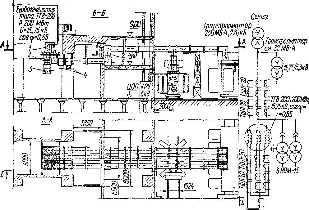 3 — трансформатор тока