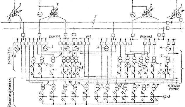Рис. 3-14.  Принципиальная схема системы собственных нужд блочной электростанции на пылеугольном...