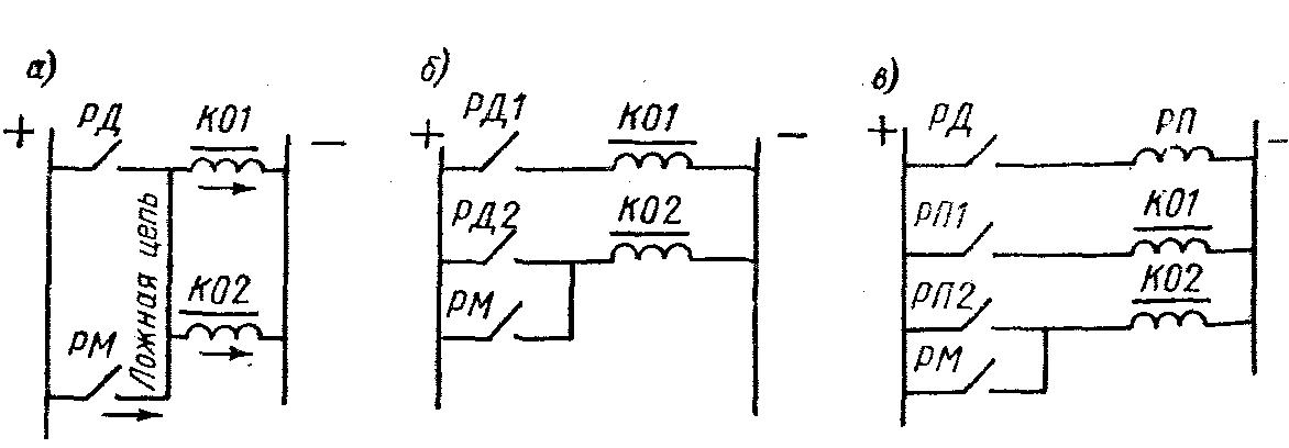 Схемы защиты трансформатора: с