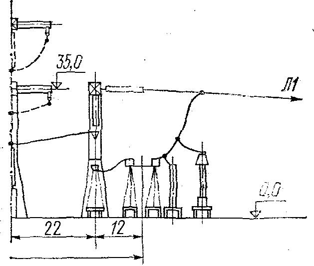 устройств 110—220 кВ и
