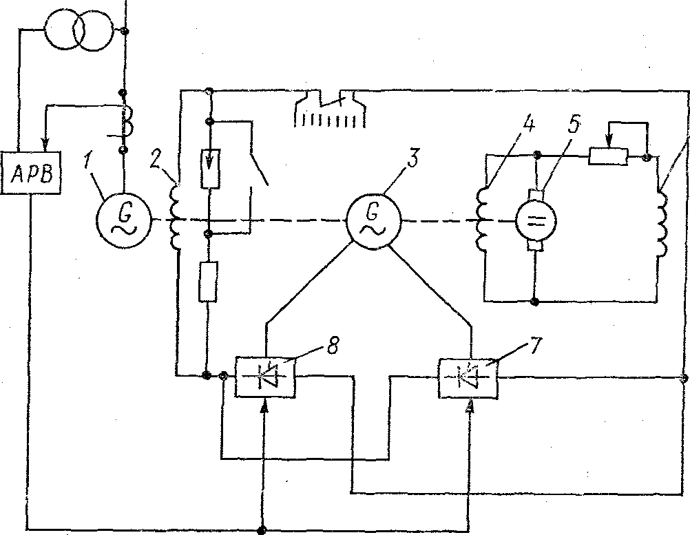 режимы работы генераторов твв
