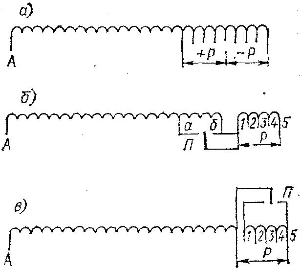 Блок-схемы алгоритма и элементы блок-схемы