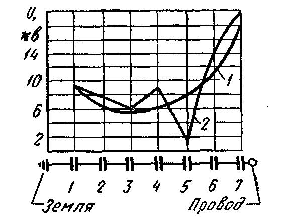 Схема измерения напряжения на
