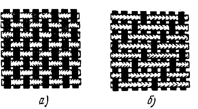 Ткани с саржевым переплетением