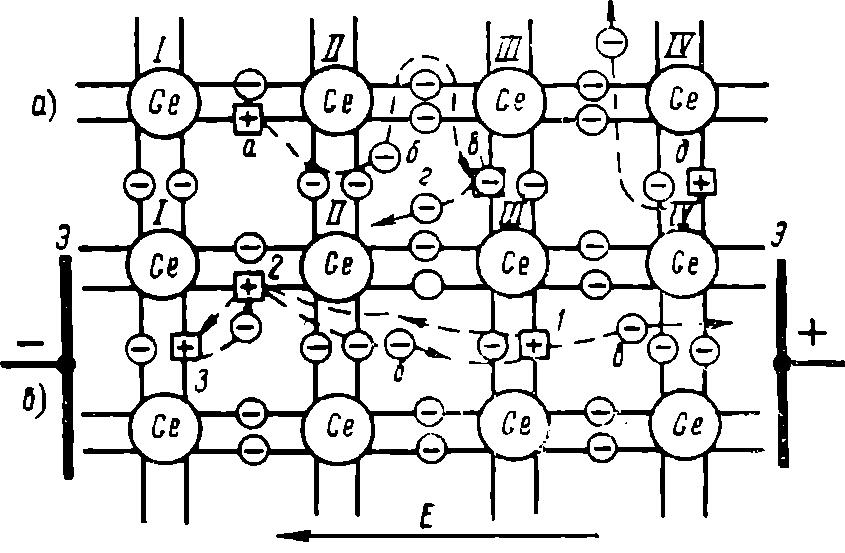 электрического поля