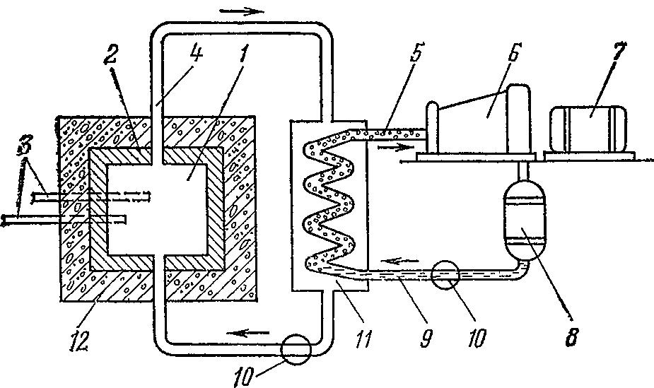 Рис. 1-1. Схема двухконтурной