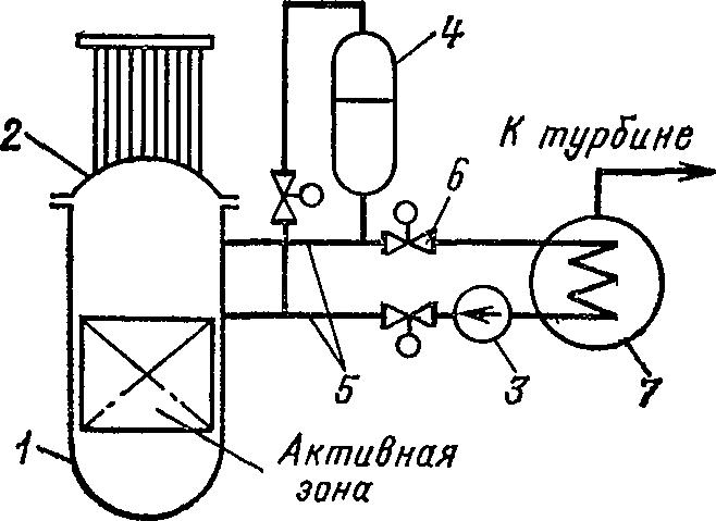 Схема реакторного контура