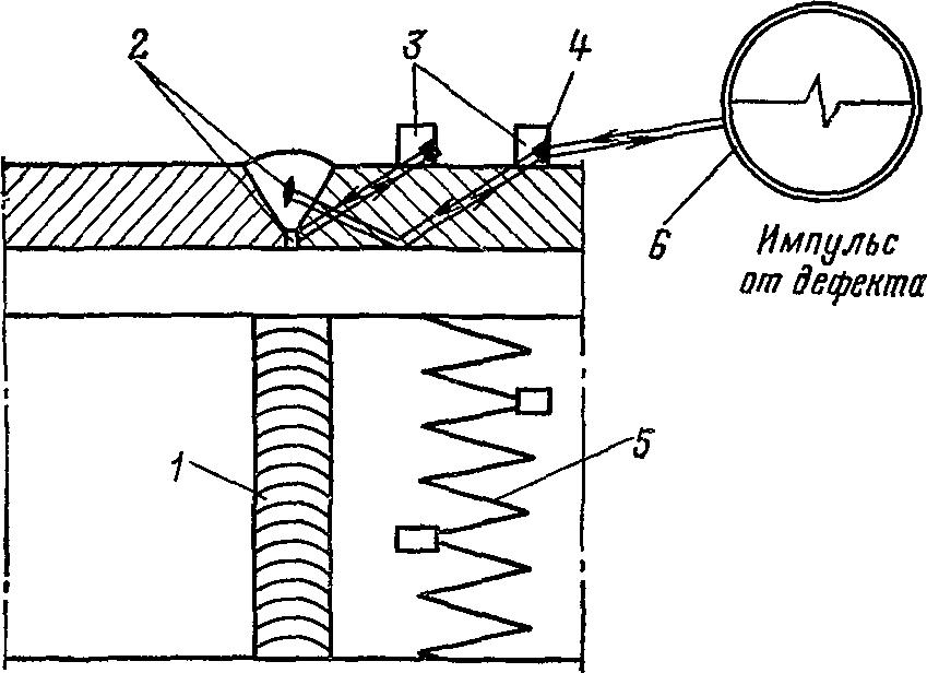 Схема контроля сварных швов