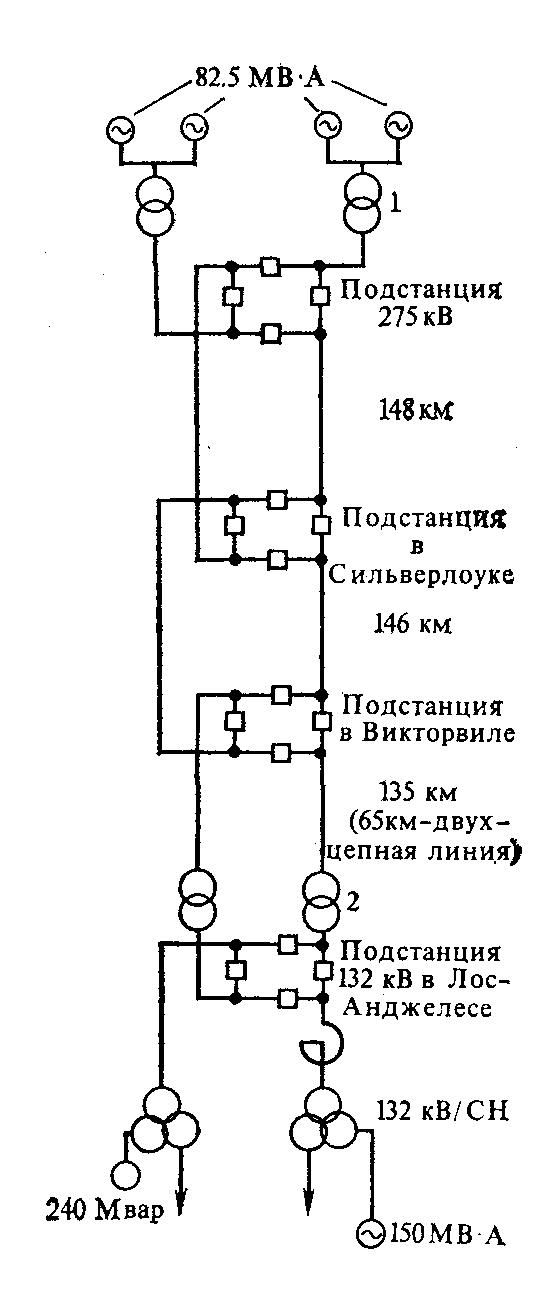 Схема связи Боулдер- Дэм