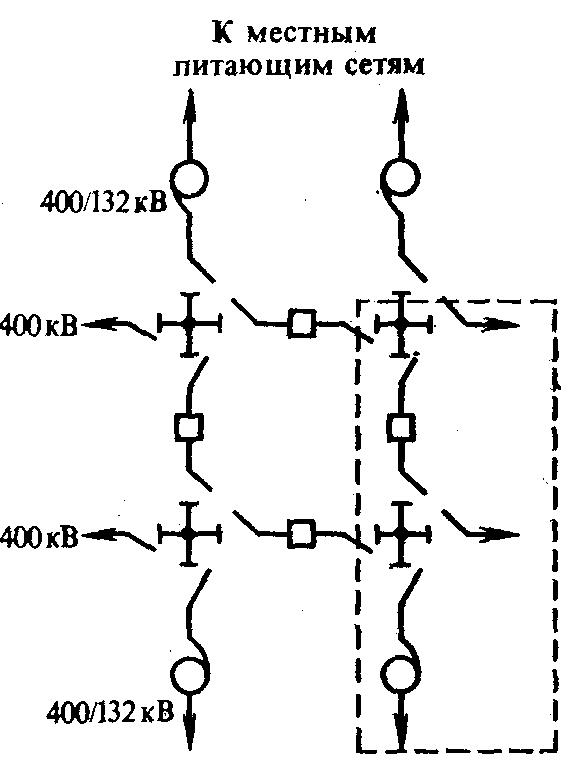 Типовая схема подстанции
