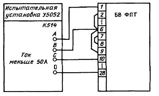 Рис. 32.  Схема подключения входного блока индикатора ФПН к испытательной установке.
