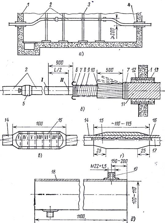 Укладка гидроизоляции технониколь