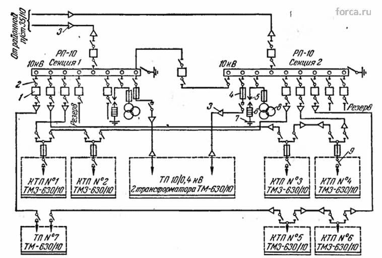 Монтаж электрических сетей схема