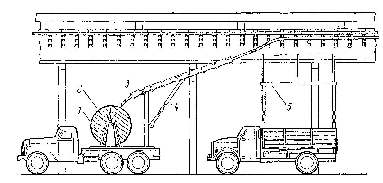 Прокладка кабелей на эстакадах и в галереях