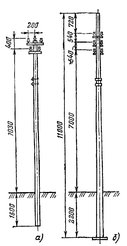 Длинна железобетонной опоры железобетонный колодец 1500