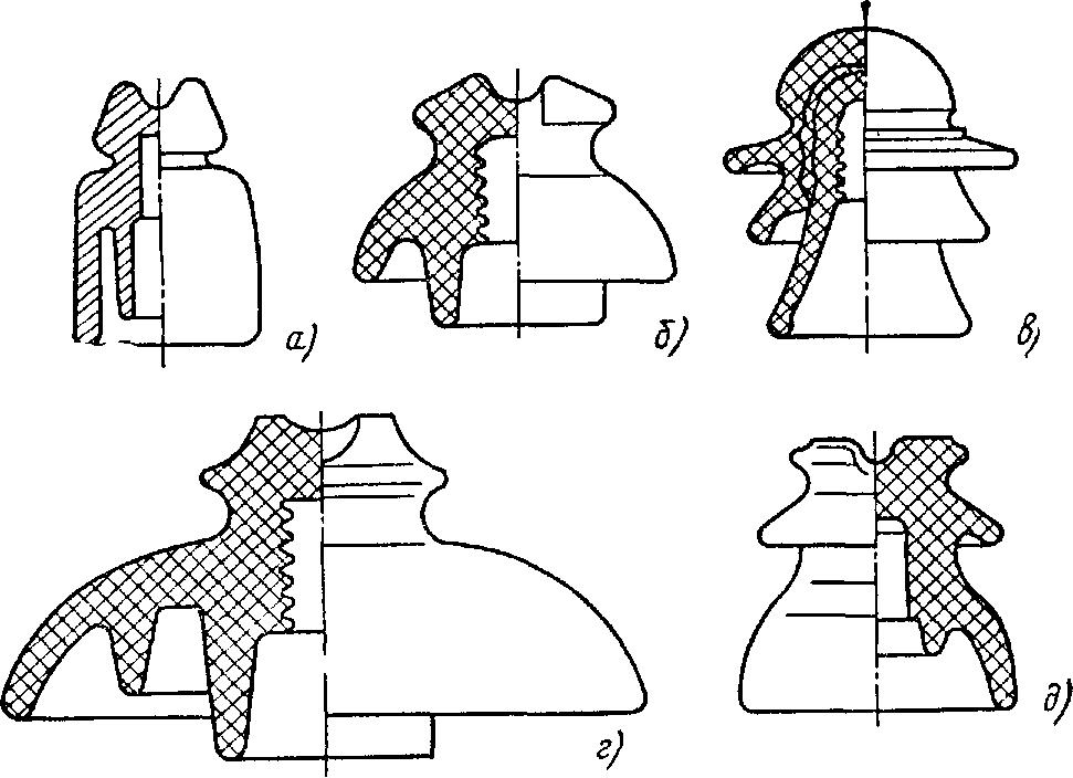 Штыревые изоляторы