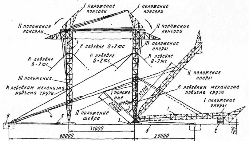 Схема монтажа крана К100-31: