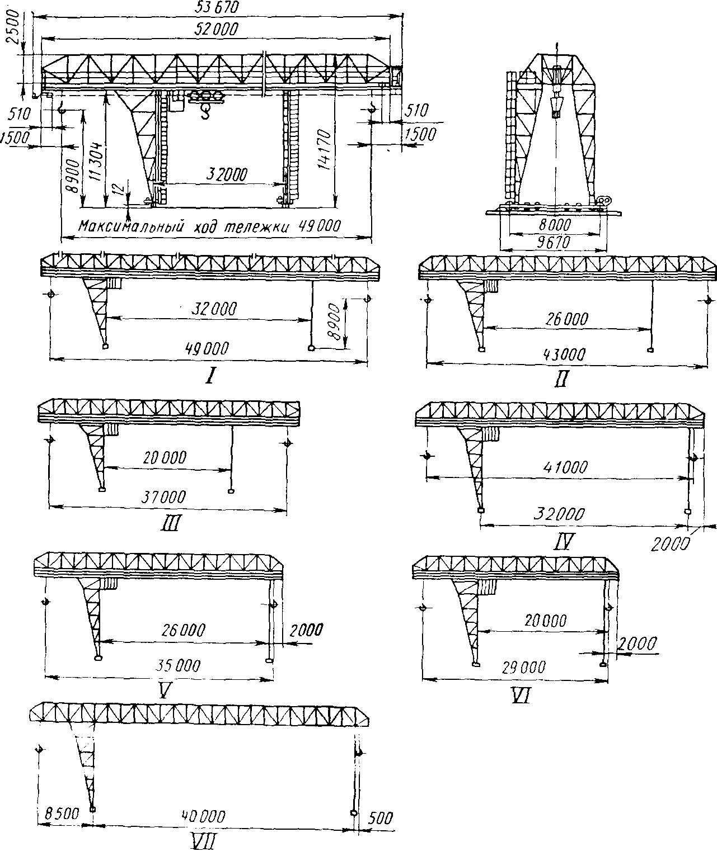 Методика расчета ленточного конвейера  Справочные