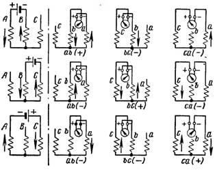 Проверка группы соединения обмоток трехфазного трансформатора методом импульсов