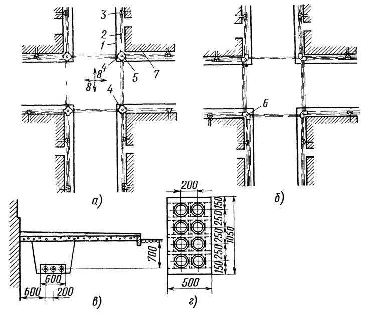 прокладка кабеля в производственных помещениях кабельные конструкции