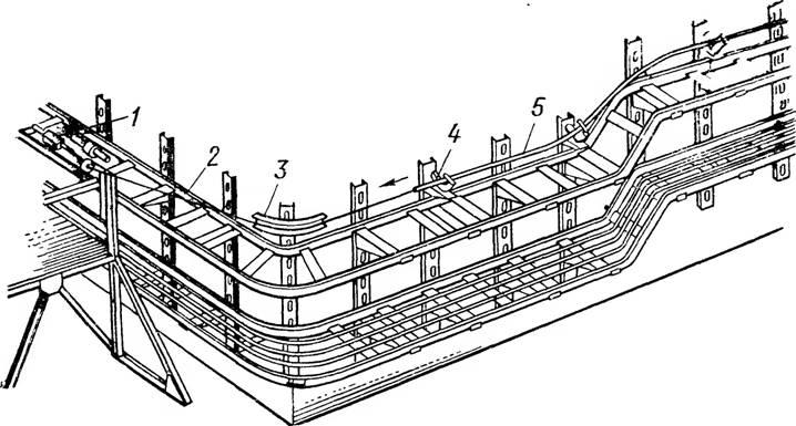 совместная прокладка взаиморезервируемых кабелей в лотке