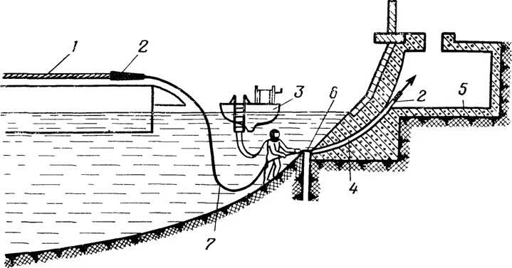 прокладке труда по охране кабелей о инструкция
