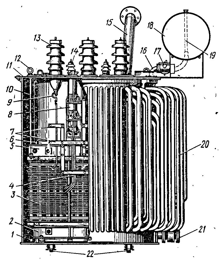 Рис. 29.  Силовой трехфазный двухобмоточный трансформатор III габарита с масляным охлаждением: 1 - бак, 2 и 5...