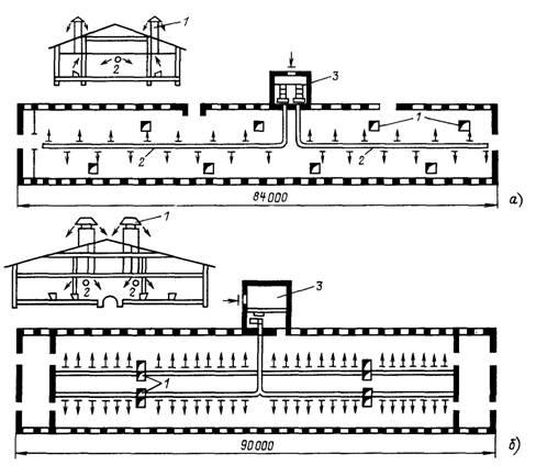 Схемы, систем вентиляции