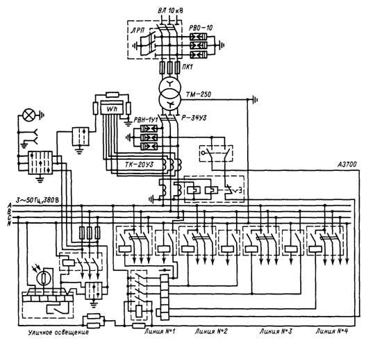 Схема комплектной