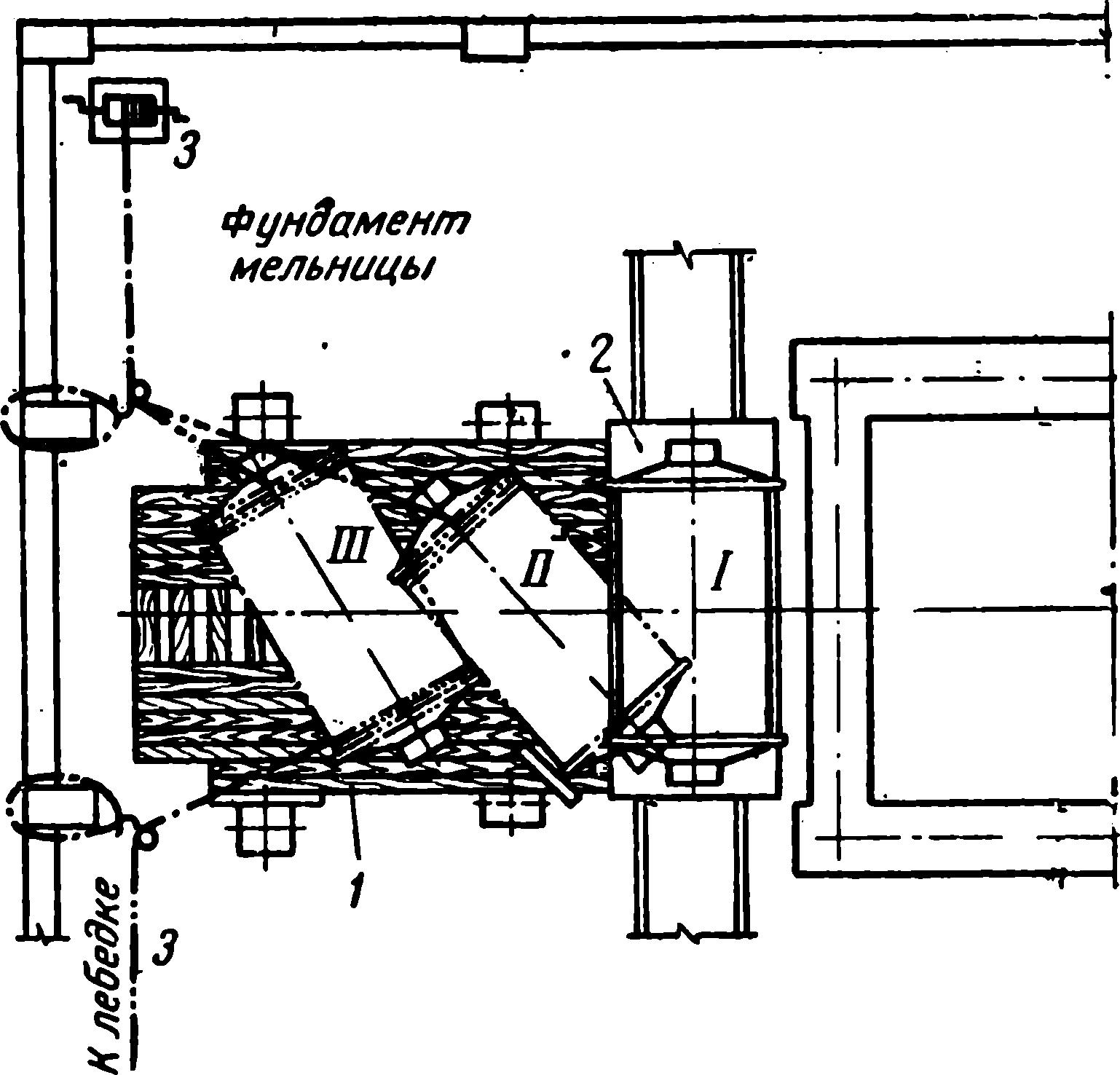 Инструкция по эксплуатации шаровой мельницы
