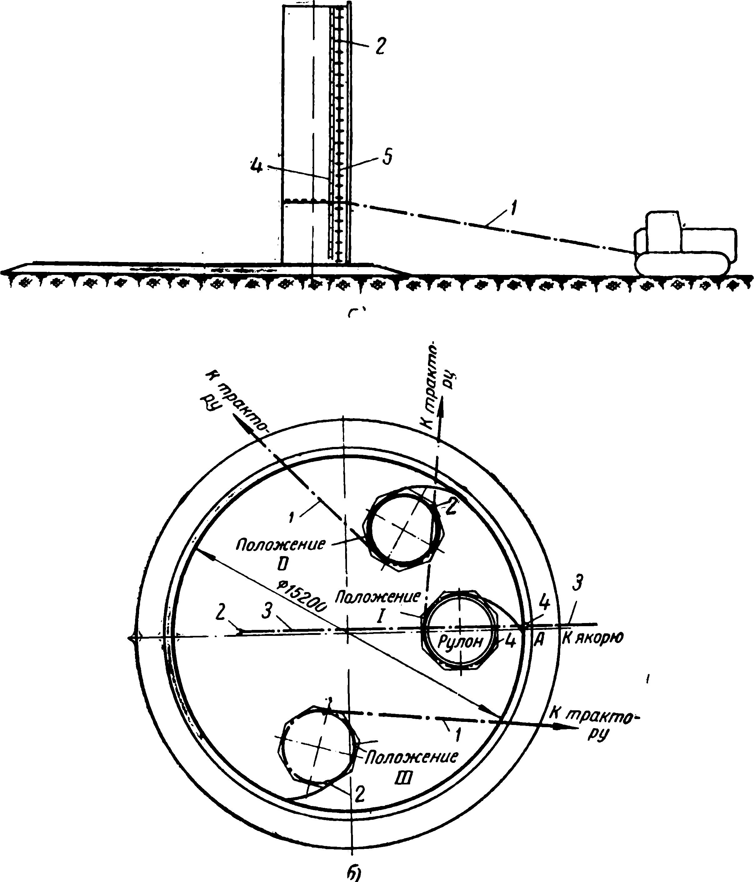 схема строповки грузов мостовым краном
