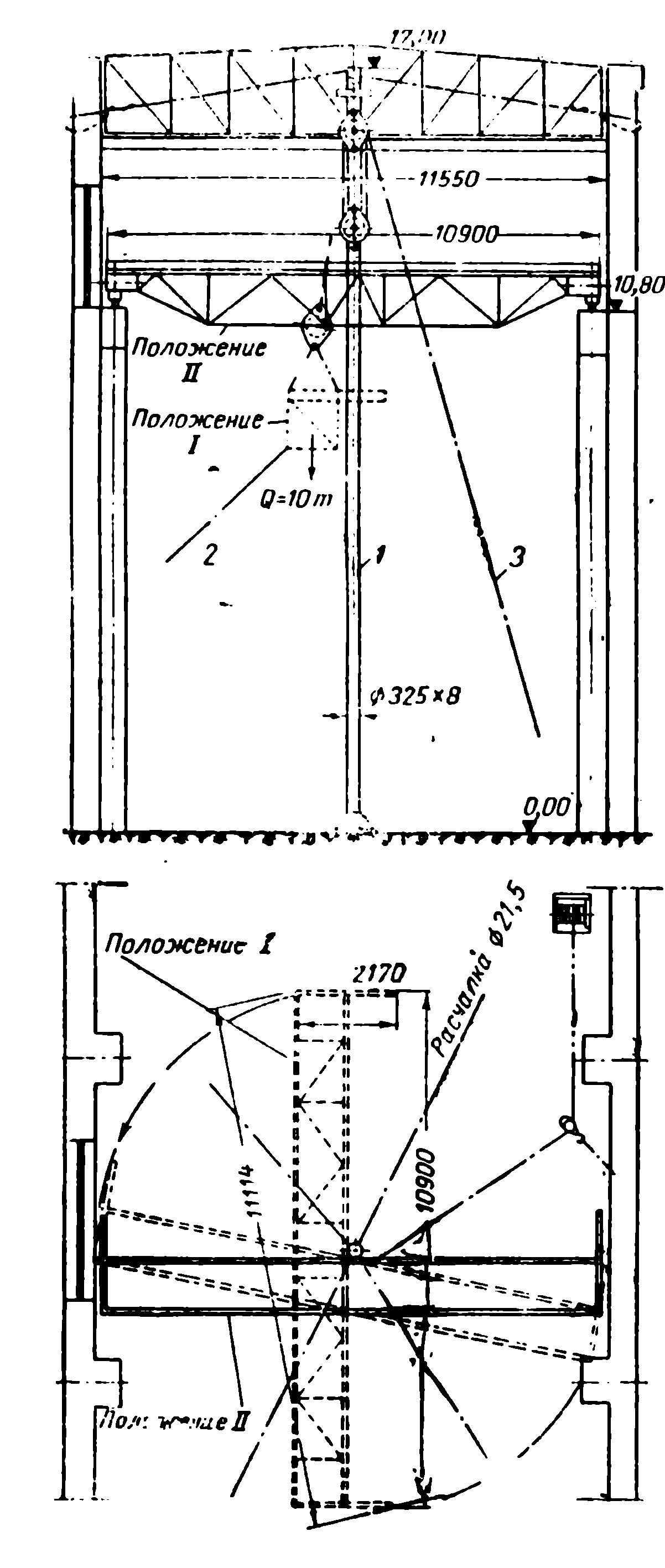 Инструкция по охране труда по монтажу мостового крана