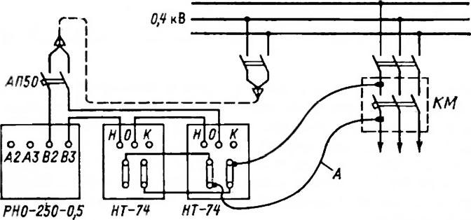 Схема прогрузки