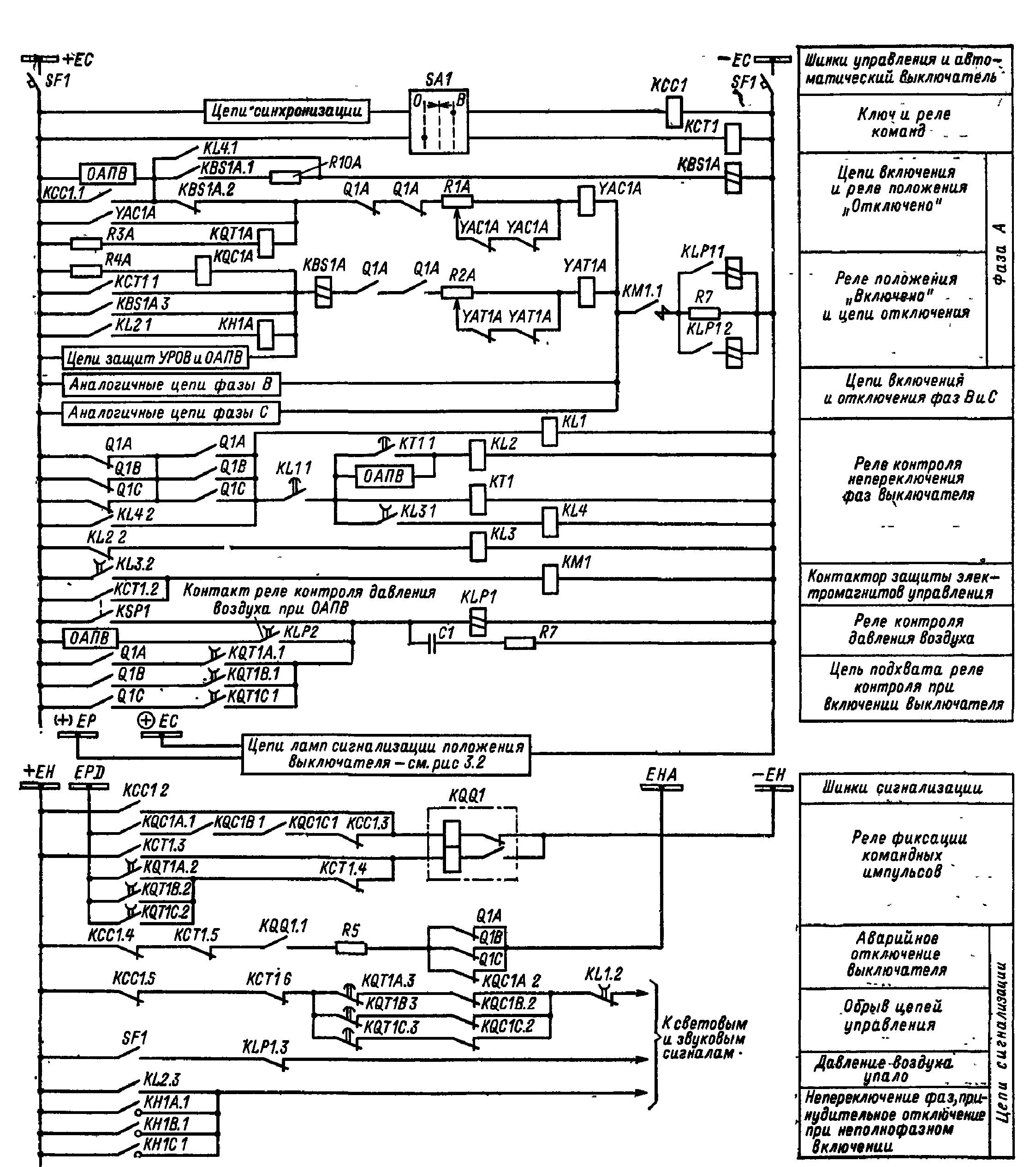 Схема управления воздушного выключателя с ОАПВ