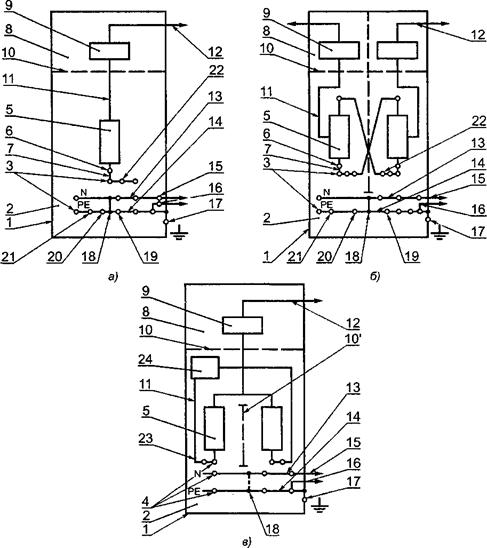 схемы расположения аппаратуры