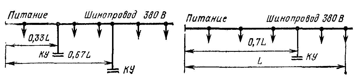 Схемы присоединения