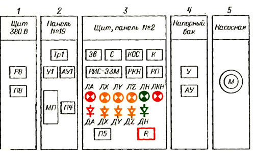 Распределение элементов схемы
