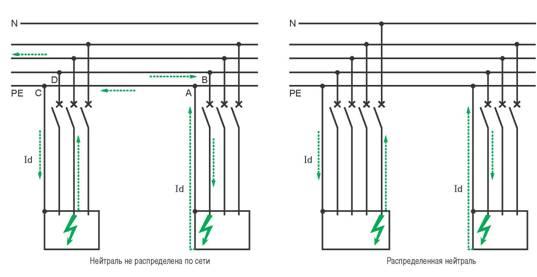 схемы заземления TT