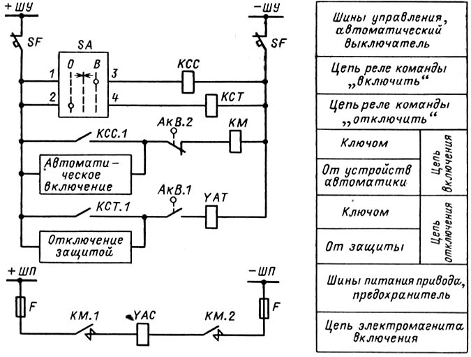 Схема управления выключателем