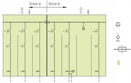 Схема наполнения элегазом