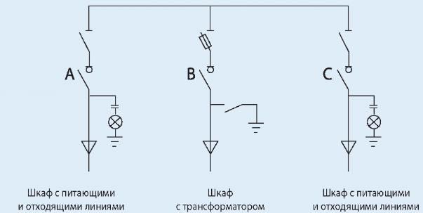 Обозначение выключателя нагрузки на схеме