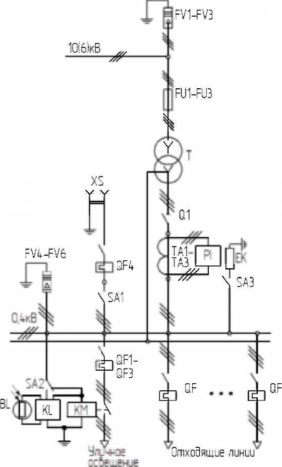 Схема подключения модульного контактора абб esb 20-20