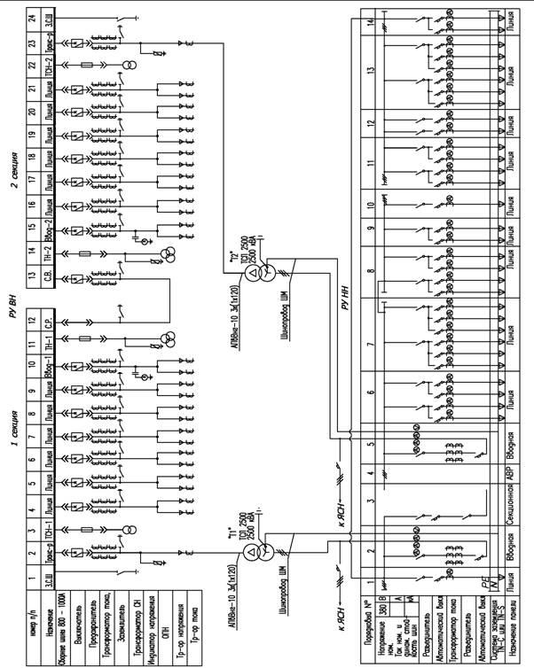 схема KCО—298MSM — Волжанка и