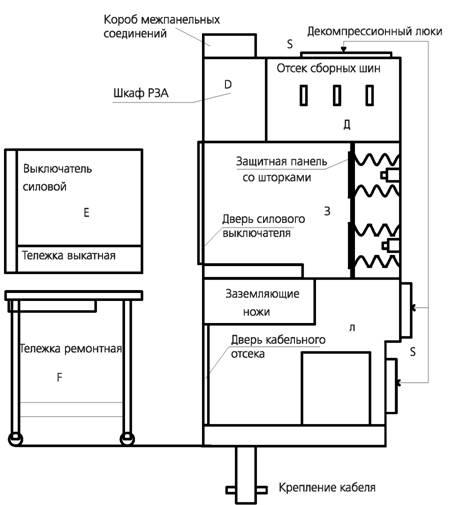 Структура камеры КСО-298 MSM-S