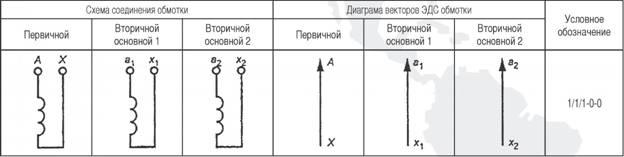 схема и группа соединения обмоток трансформатора расшифровка